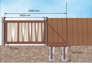 Фундамент для откатных ворот. Что нужно знать?