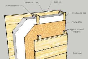 Перед тем, как построить каркасный дом своими руками, вам нужно будет изучить очень много теоретической информации
