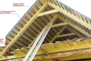 Двускатная крыша своими руками строиться относительно не сложно