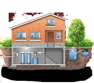 Для небольшого дома идеально подойдет фильтр кабинетного вида, для коттеджа нужно уже что-то более серьезное, например балонный вид